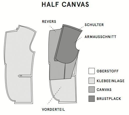Half Canvas